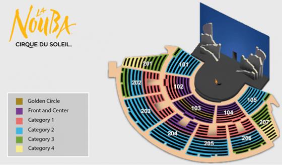 Mapa de assentos do La Nouba. Parece que é um teatro gigante mas não é.