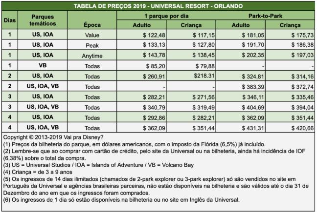 Preços dos ingressos da Universal