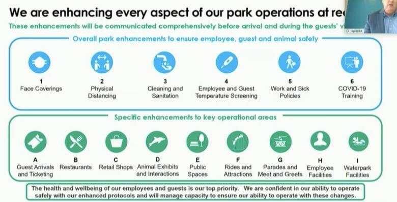 Foto do infográfico do SeaWorld com as medidas de segurança que serão tomadas diante da pandemia na reabertura dos parques